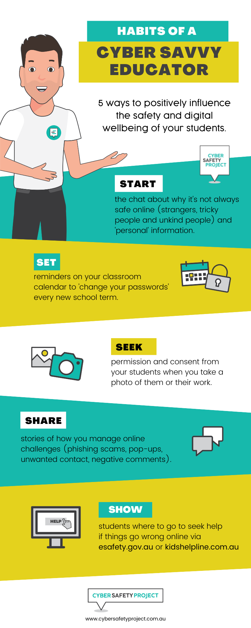 A list of 5 habits of a cyber savvy educator